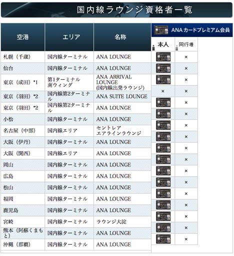 ANAは羽田国際線の新ラウンジを30日にオープン! シェフ常駐のレストランもあるのです!1