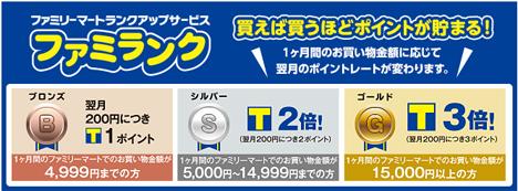 ファミリーマートにはランクアップサービスが! ゴールドになればTポイントが通常の3倍に!
