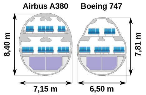 Airbus_A380_versus_Boeing_747.jpg