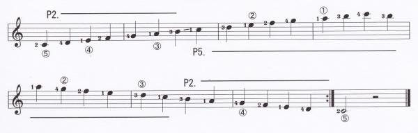 ハ長調の音階2