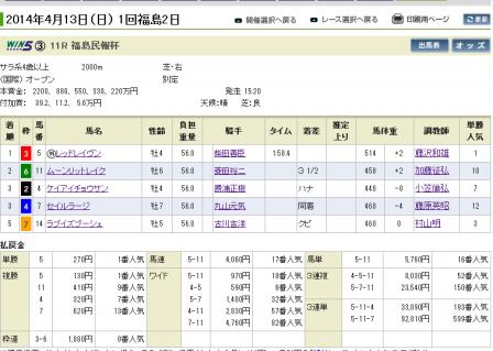20140413fukushima11r33890.png
