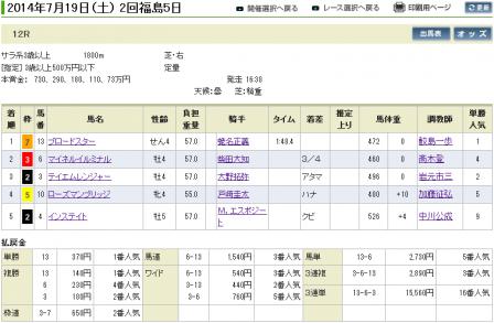 20140719fukushima12rtrif002.png