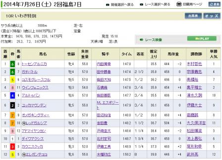 20140726fukushima10rtrif002.png