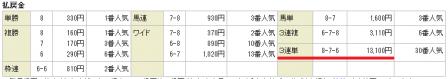 20140726fukushima10rtrif003.png
