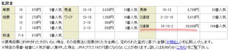 20140816kokura12rtrif003.png
