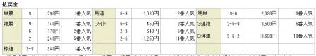 20140817kokura4rtrif003.png
