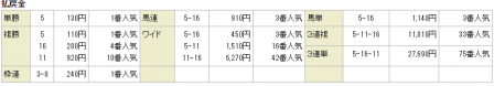 20140831kokura1r001.png