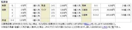 269500haraimodoshi.png