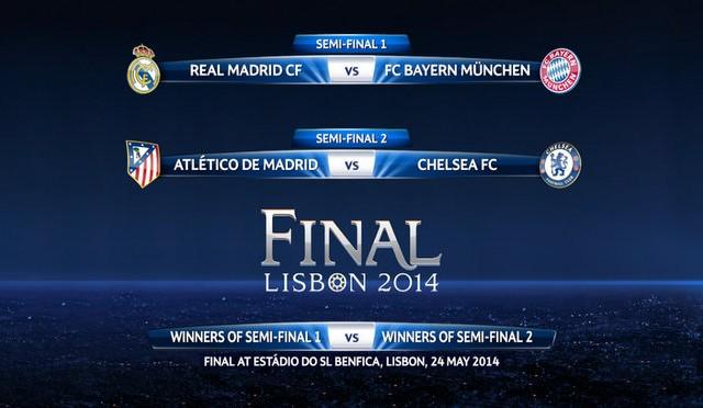 champions-league-semifinal-draw-2014-640x372.jpg