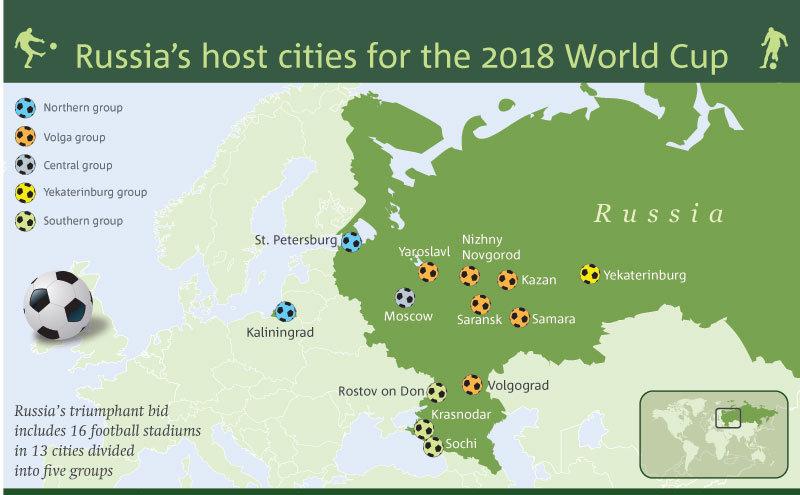 russia2018wouldcup.jpg