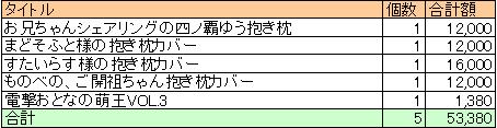 その他リスト