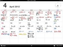本日もひたすら電験3種勉強日和-4月