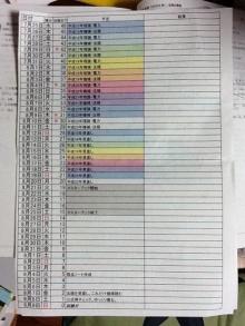 本日もひたすら電験3種勉強日和-ipodfile.jpg