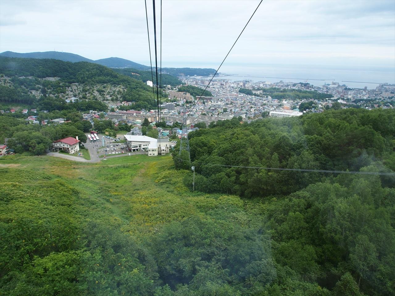 ゴンドラから眺めた小樽市街と石狩湾