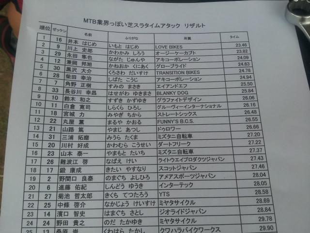 Shirasura_result.jpg