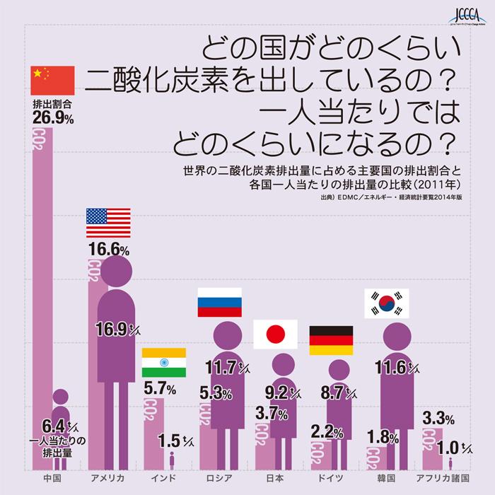 chart03_02_img01.jpg