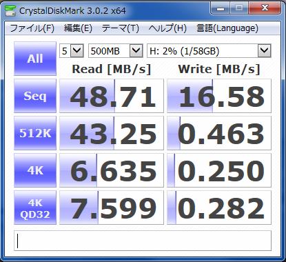 TG064G0SD28X-A ベンチマーク結果