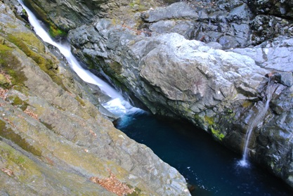 舟形滝滝壺