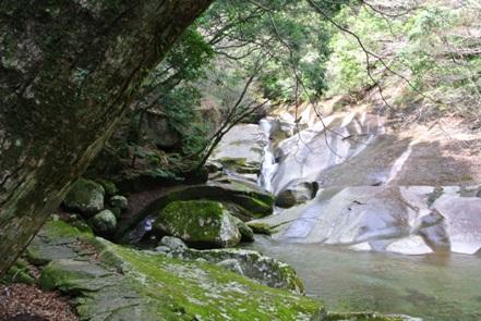 滑床渓谷8富士滑