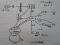 ネットワーク_convert_20140525151108