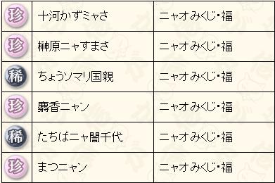 ふくくぽ0530
