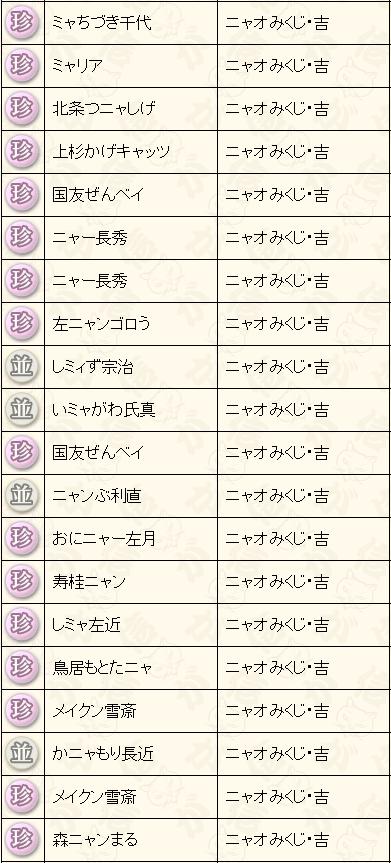 きちくぽ20530