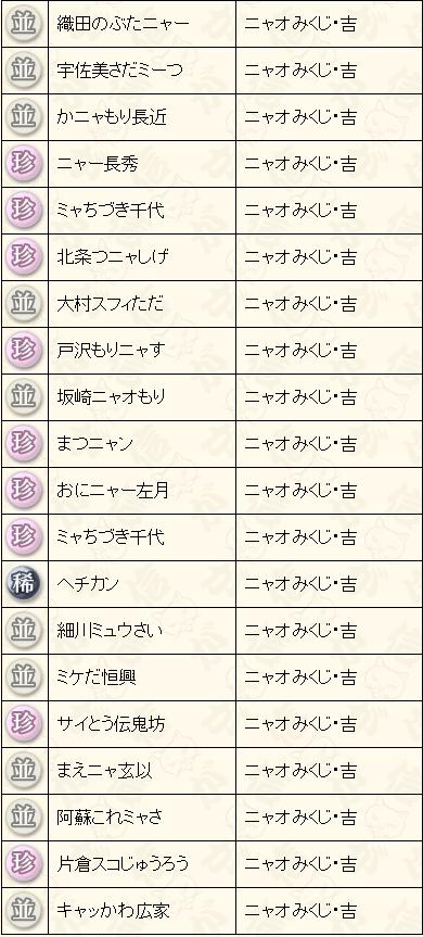 きちくぽ0530
