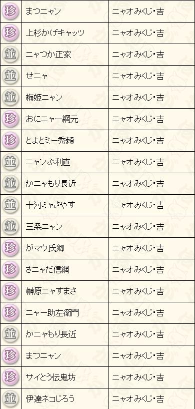 3きちくぽ0729