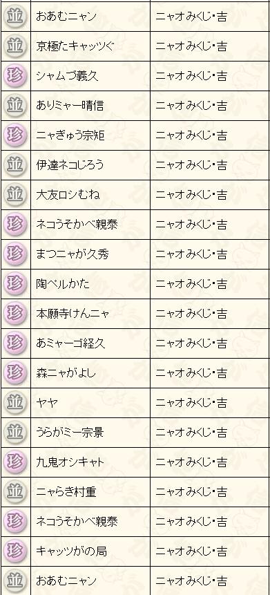 2きちくぽ0729