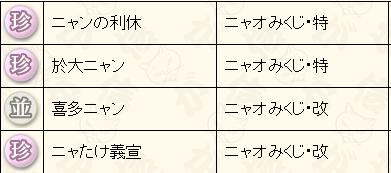わりびきくじ0729 - コピー
