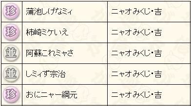 01きちくぽ0829