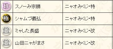 にゃおみくじ0829