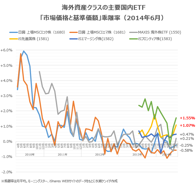 photo20140801.png