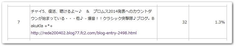 アク解20140423