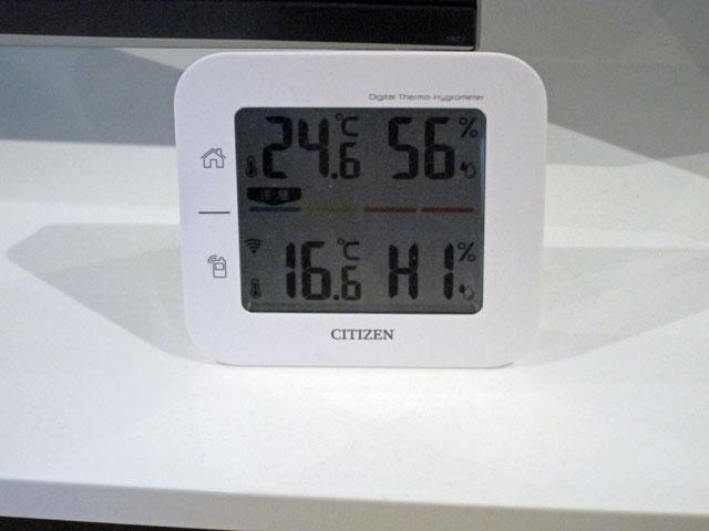 2014年6月の気温