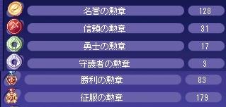 7月4日ナヤ勲章数