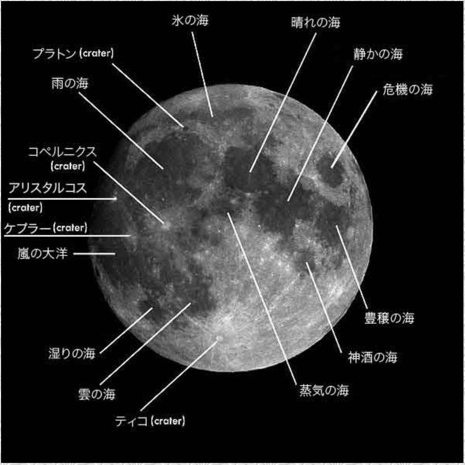 月面の名前