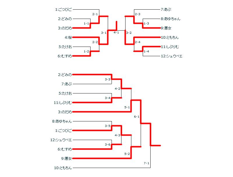 tournament_20140608003918882.png