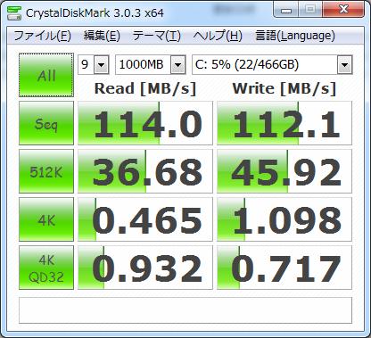 Crystal Disk Mark(new)
