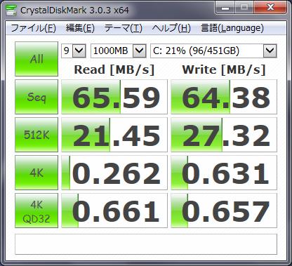 Crystal Disk Mark(old)