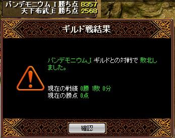 Gv結果140810