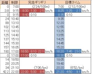Goto-Time.jpg