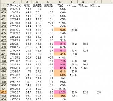 goto-bike-data.jpg