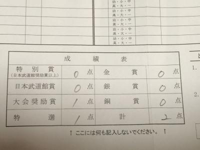 第30回高円宮杯日本武道館書写書道大展覧会 毛筆部門