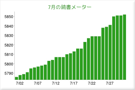 201407matome.jpg