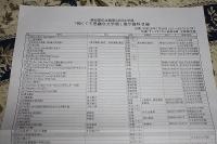 菊池寛記念館怖くて不思議な文学展2