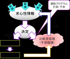 図1sdf