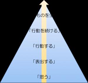 xcvbんjmklkじゅhygtf