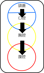 図1あsdfghj
