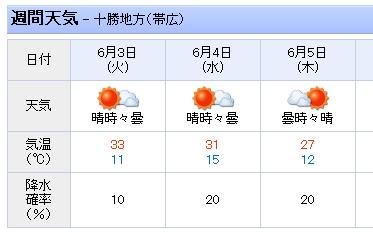 33度って・・・(^◇^;)